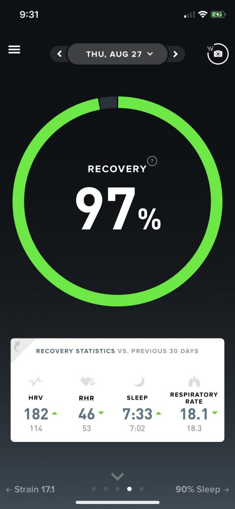 Whoop Recovery Score